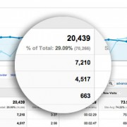 Mobile and Responsive Design Stats